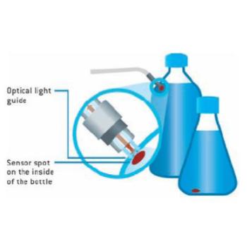顶空残氧分析仪